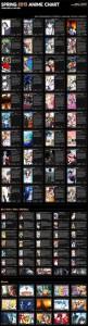 Spring 2013 Anime Chart v1