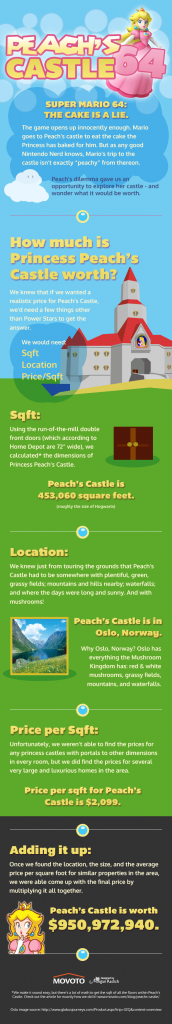 peach-castle-one-billion-dollars