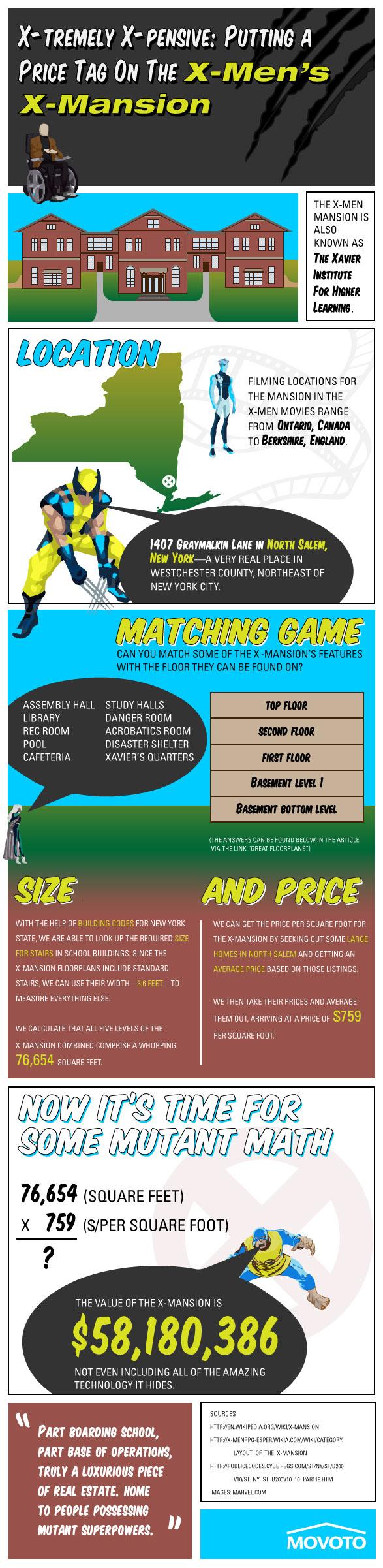 Infographic x men